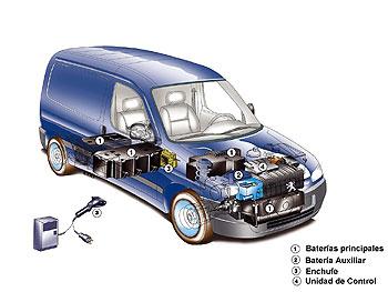 Peugeot Partner Hydro-Gen y Taxi